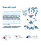 Montaje universal